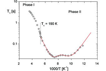Ferroelectricity in bis(ethylammonium) pentachlorobismuthate(III): synthesis, structure, polar and spectroscopic properties