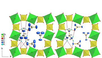Structure, proton conductivity and molecular dynamics of guanidine zinc sulfate