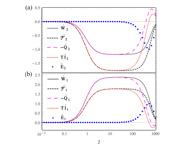 Thermodynamics of Quantum Information Flows
