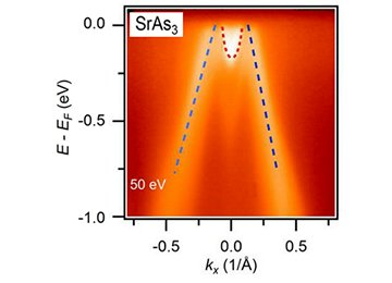 Experimental observation of drumhead surface states in SrAs3