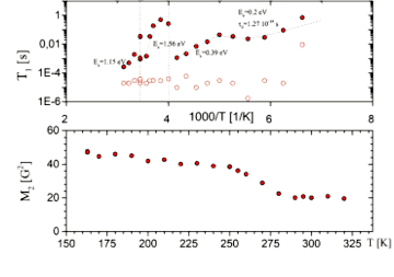 The structure and switchable dielectric properties of a dabco complex with chromium chloride