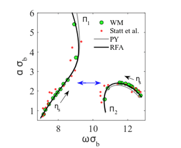 Structural properties of additive binary hard-sphere mixtures